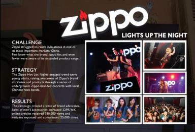 Zippo: LIGHT UP THE NIGHT Promo / PR Ad by Slam, ZMC