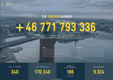 Swedish Tourist Association/ Stf: The Swedish Number [image]  Direct marketing by Ingo Stockholm