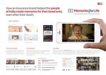 Hdfc Bank: Memories For Life Digital Advert by Leo Burnett Mumbai, Red Ice Films