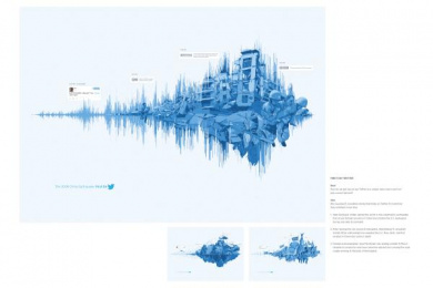 Twitter: The 2008 China Earthquake [presentation image] Case study by Ogilvy & Mather Singapore