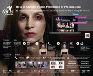 Mouvement du Nid: Girls Of Paradise [image] Digital Advert by McCann Paris, Medialab Technology Paris