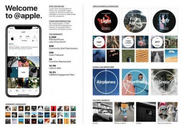 iPhone: iPhone Digital Advert by TBWA\Media Arts Lab Los Angeles