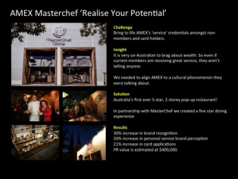 Amex Members Project: REALISE YOUR POTENTIAL Promo / PR Ad by Mindshare Sydney