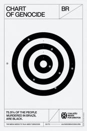 Coalizão Negra por Direitos: Chart of Genocide, 1 Print Ad by Wunderman Brazil