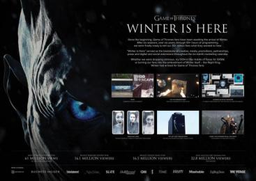 HBO: Digital Film by Hbo