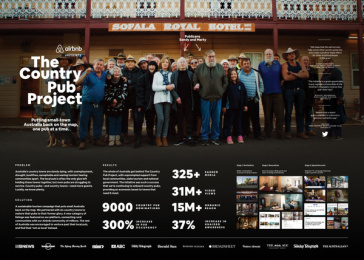 Airbnb: The Country Pub Project Print Ad by Airbnb / San Francisco