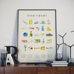 The West Coast Foundation: Fish Chart 2050, 3 Outdoor Advert by Stendahls