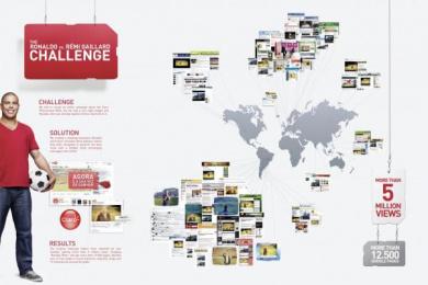 Claro: THE RONALDO VS. RÉMI GAILLARD CHALLENGE Direct marketing by F/Nazca Saatchi & Saatchi Sao Paulo