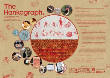 Wildaid: Hankograph - Image Board Print Ad by Grey Tokyo, TYO Inc