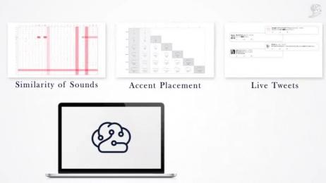 Panasonic: Misheard Font Ambient Advert by AOI Pro., Hakuhodo Tokyo