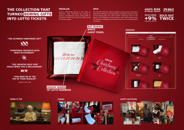 The Danish National Lottery: Lotto Christmas Collection - Case Image Case study by Robert/Boisen & Like-minded