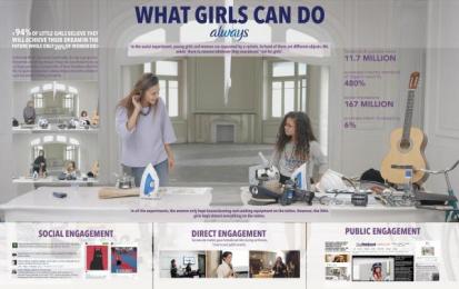 Always: WHAT GIRLS CAN DO Case study by H&C Leo Burnett Beirut