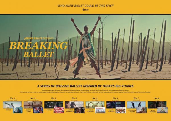 Johannesburg Ballet Company