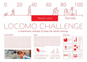 LOCOMO CHALLENGE COUNCIL: Digital Print Ad by Hakuhodo Tokyo