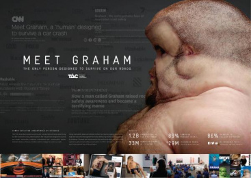 Transport Accident Commission (TAC): Meet Graham [image] Digital Advert by Airbag Productions, Clemenger BBDO Melbourne