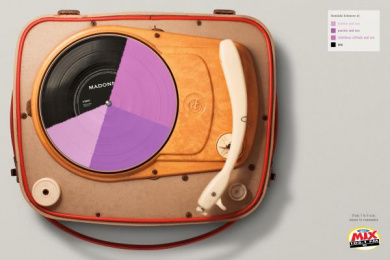 Radio Mix FM: Music to remember. 2 Print Ad by Que Comunicacao