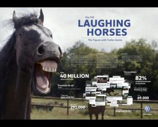 Volkswagen: Laughing Horses [presentation image] Film by Czar, Grabarz & Partner Hamburg