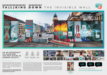 Diskutier Mit Mir: Ta(l)king Down The Invisible Wall - Board Case study by Cheil Germany