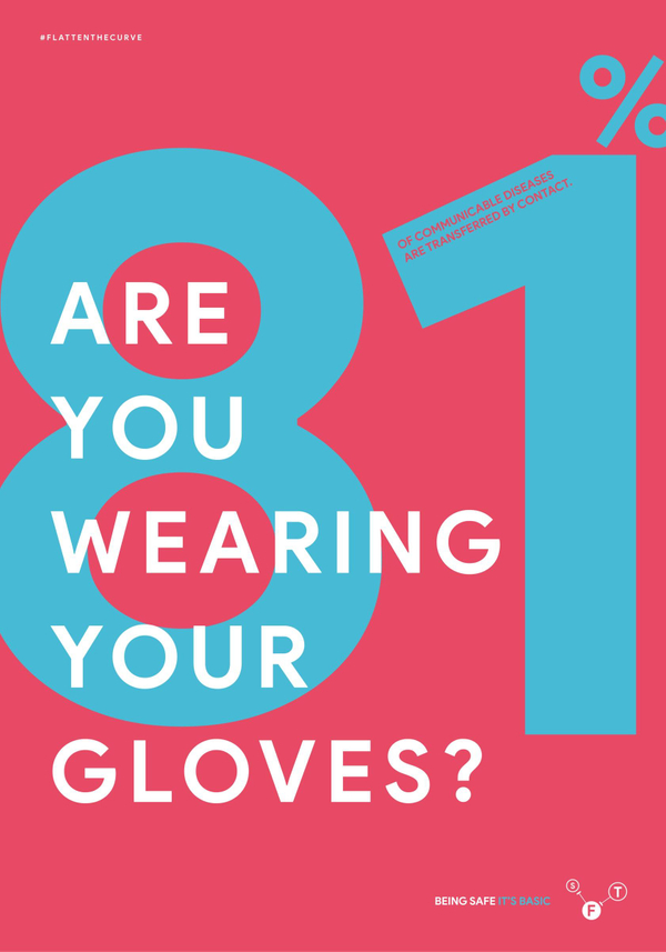Facts to safe - Are you wearing your gloves?