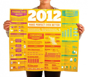 BC Egg Marketing Board: Make Perfect Even Better, 1 Design & Branding by DDB Vancouver