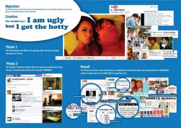 Viagra: I am Ugly but I got the Hotty Digital Advert by Grey Hong Kong
