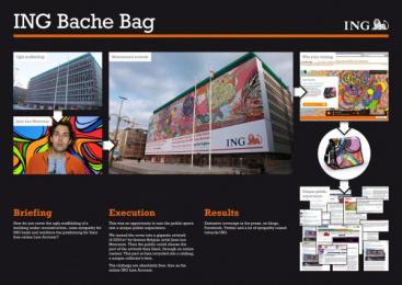 ING: ING BACHE BAG Design & Branding by Euro Rscg Brussels