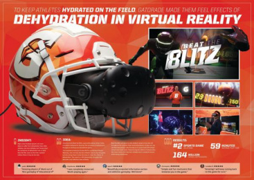 Gatorade: Gatorade Digital Advert by VML Kansas City