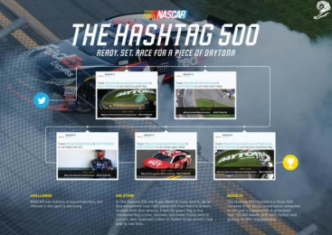 Nascar: The Hashtag 500 Case study by OgilvyOne New York