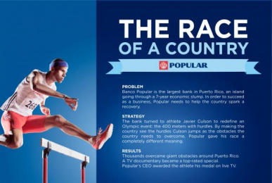 Banco Popular De Puerto Rico: THE RACE OF A COUNTRY Case study by J. Walter Thompson San Juan
