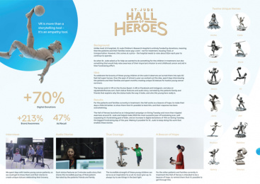 ST. JUDE CHILDREN'S RESEARCH HOSPITAL: Hall of Heroes - Board Case study by BBDO New York