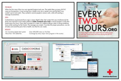American Red Cross: EVERY TWO HOURS Promo / PR Ad by J. Walter Thompson San Juan