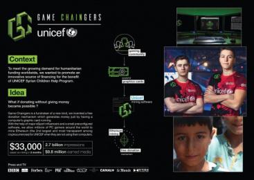 UNICEF (United Nations International Children's Emergency Fund): Case study Film by BETC