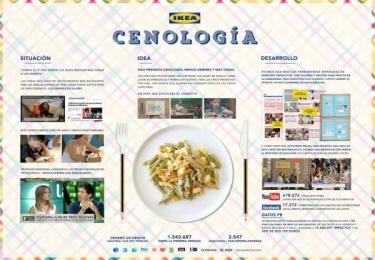 IKEA: Cenología [image] Film by McCann Madrid