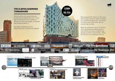 The Elbphilharmonie Hamburg: The Elbphilharmonie Turnaround [image] Film by Jung Von Matt/Alster Hamburg