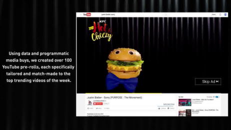 Kentucky Fried Chicken (KFC): Reach Millennials Case study by UM