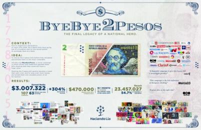 Haciendo Lio Fundraising: Haciendo Lio Fundraising Direct marketing by Rapp