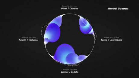 NDR Elbphilharmonie Orchester: 4 Seasons Film by Jung Von Matt/Alster Hamburg