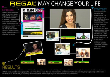REGAL HOME APPLIANCES: REGAL MAY CHANGE YOUR LIFE Promo / PR Ad by Zenithmedia