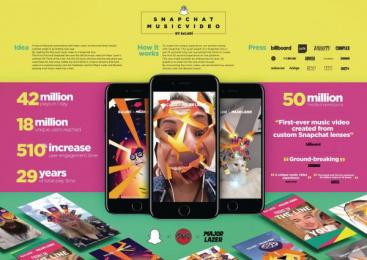 Bacardi: Bacardi Digital Advert by BBDO New York