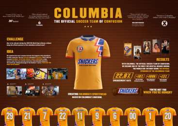 Snickers: COLUMBIA, THE OFFICIAL SOCCER TEAM OF CONFUSION Print Ad by Proximity Bogota