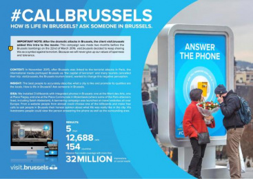 Visit Brussels: Call Brussels [image] Ambient Advert by Air Brussels, Lovo Films