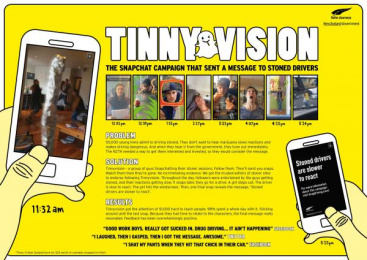 New Zealand Transport Agency (NZTA): Tinnyvision [image] Direct marketing by Clemenger BBDO Wellington