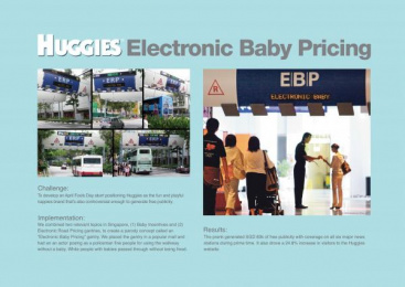 Huggies Baby Diapers: ELECTRONIC BABY PRICING Ambient Advert by Bates 141 Singapore