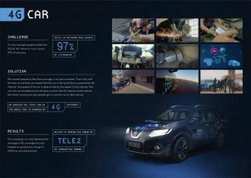 Tele2: 4g Car [image] Outdoor Advert by Adell Taivas Ogilvy Vilnius
