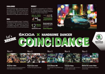 Skoda: Digital Film by Publicis Taipei