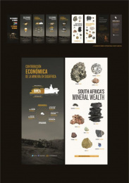 Chamber of Mines SA: Whats Yours Is Mined 5 Design & Branding by Quirk Cape Town