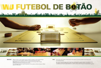 Western Union Money Transfer: Football button Ambient Advert by GrupoTV1