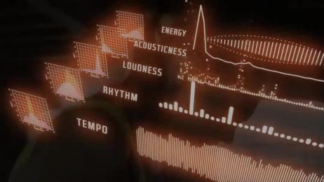 Gatorade: Gatorade Amplify Digital Advert by VML Kansas City
