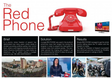 Telma Tv: RED PHONE Case study by New Moment New Ideas Company Skopje