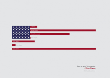 Wunderman: Covid-19 Flags, 3 Print Ad by Wunderman Tompson Portugal